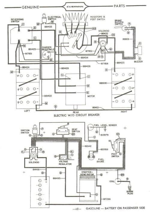 small resolution of cushman hawk wiring diagram