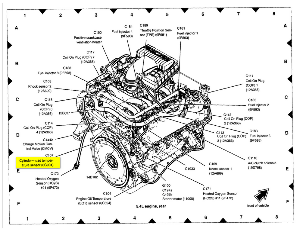 [DIAGRAM] Gm Modular Ecotec Engine Diagram FULL Version HD