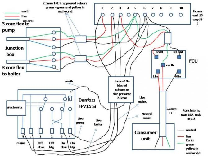 central heating programmer wiring diagram  toyota kzte