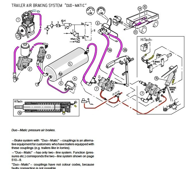 [DIAGRAM] Mahindra Tractor Wiring Diagram Free Download