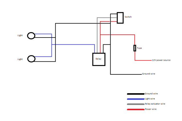Daystar Light Switch Wiring Diagram