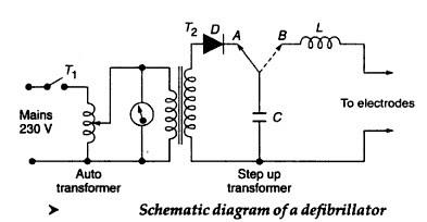 Defibrillator Circuit Diagram