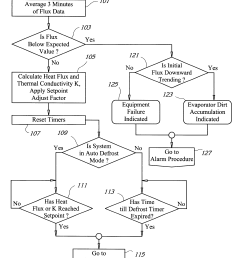 defrost termination switch wiring diagram [ 2942 x 3957 Pixel ]