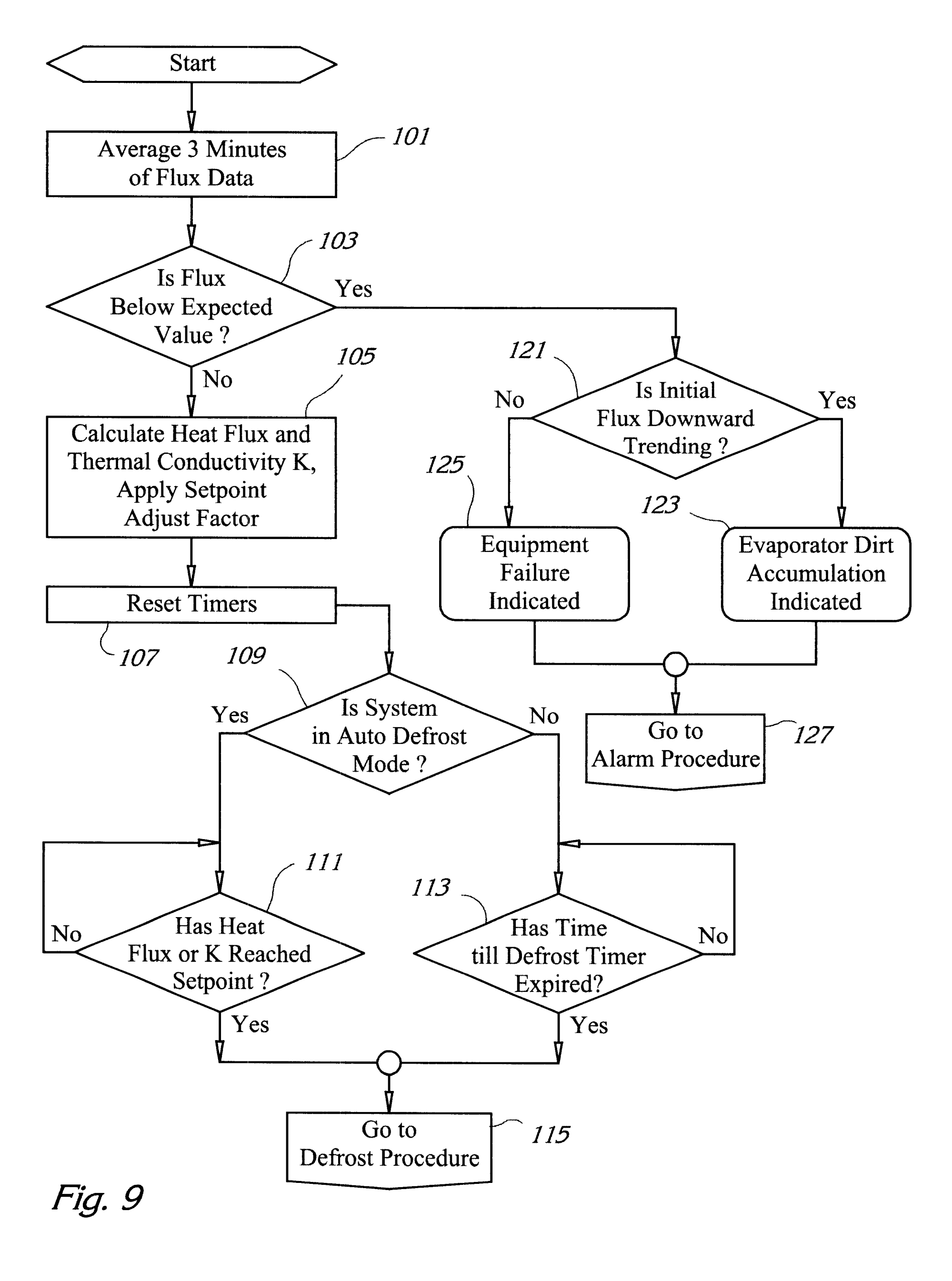 hight resolution of defrost termination switch wiring diagram