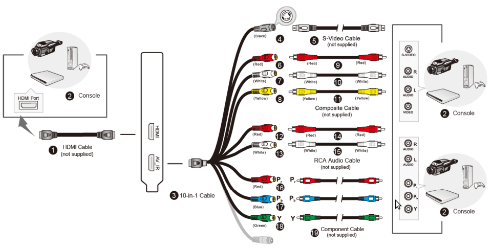 Diamond Audio For Gateway Emc2.0 Wiring Diagram
