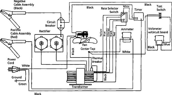 Die Hard Battery Charger Model 200.71222 Wiring Diagram