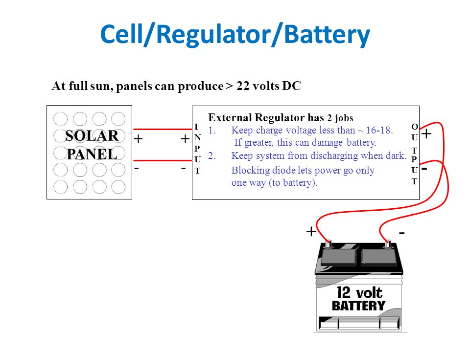 Blocking Diode Wiring Diagram For | familycourt.us on