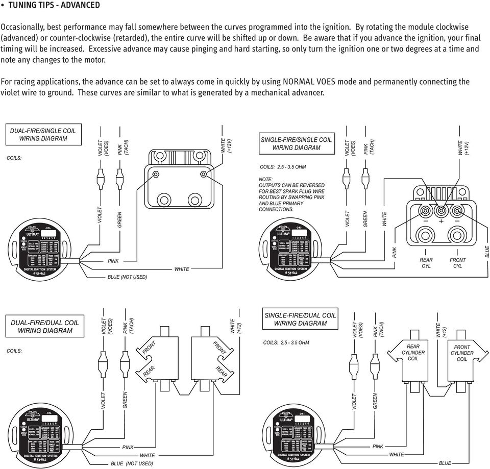 hight resolution of coil tap dimarzio wiring diagram