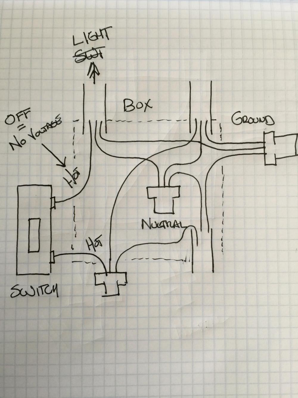 medium resolution of light fixture for led dimming wiring diagram
