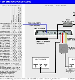 dish 722 receiver wiring diagram for 2 televisions wiring librarydish 722 receiver wiring diagram for 2 [ 1550 x 1197 Pixel ]