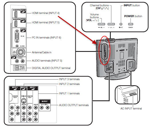 vip 622 dvr wiring diagram wiring diagram schematic