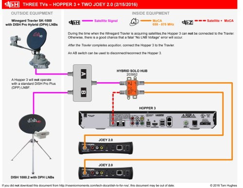 small resolution of network wiring guide