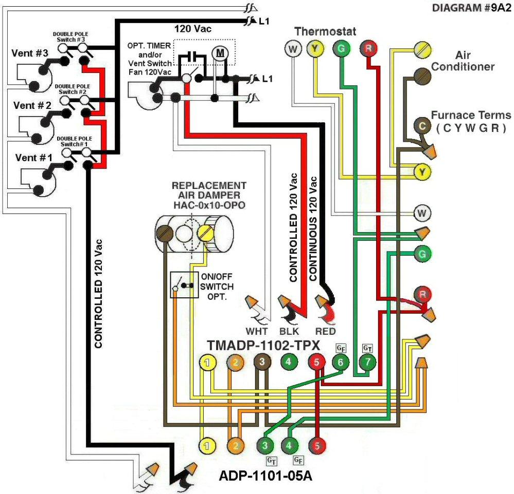 medium resolution of digital dometic t stat wiring diagram