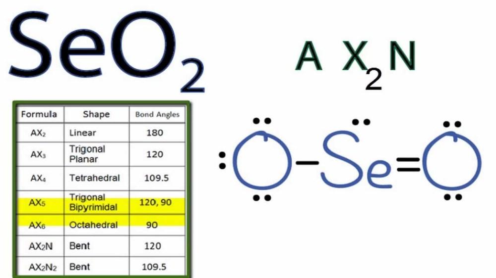 medium resolution of se dot diagram