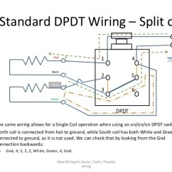 Dragonfire Active Pickups Wiring Diagram Ford Round Trailer Plug Pickup Explained