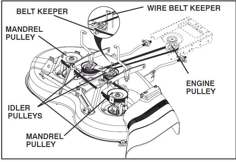 Drive Belt Diagram For Poulan Riding Mower