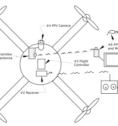 vtx wiring diagram [ 1614 x 1163 Pixel ]