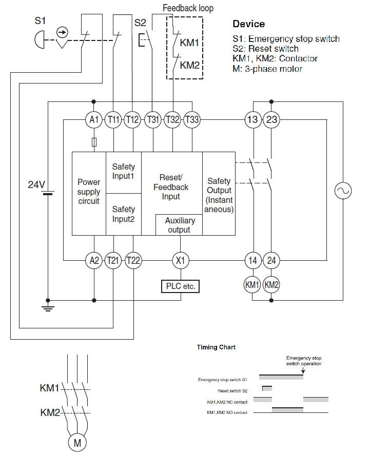 Fanuc Cable Wiring Diagrams | mwb-online.co on