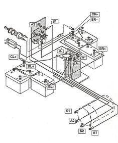 E-z-go Txt Golf Cart Wiring Diagram