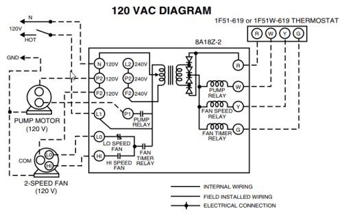small resolution of early cj 5 wiring diagram