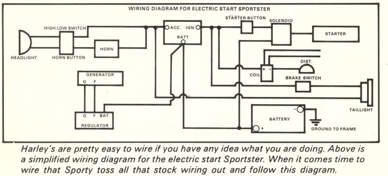 Easyriders Wiring Diagram