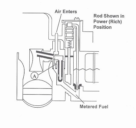 Edelbrock 1407 Diagram