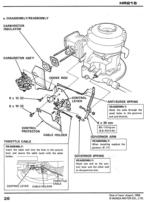 Ek Civic Fuse Box Diagram