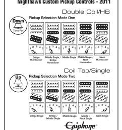 epiphone humbucker pickup wiring diagram for [ 1128 x 1504 Pixel ]