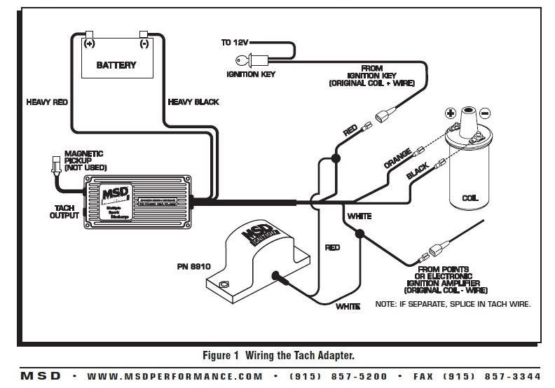 Equus Tachometer Wiring