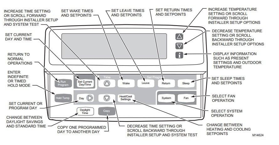 Ermator T8600 Wiring Diagram