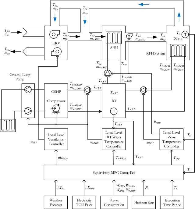 Erv-10-20l-b Wiring Diagram