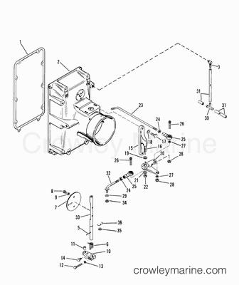Evinrude Simplex Control Box Diagram