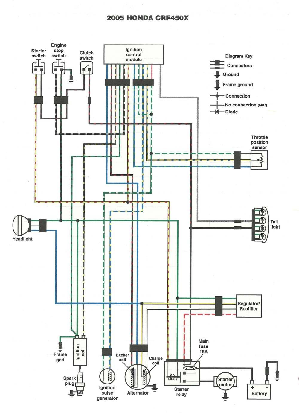 medium resolution of  exmark lazer z ignition switch wiring diagram on unverferth wiring diagram challenger wiring diagram