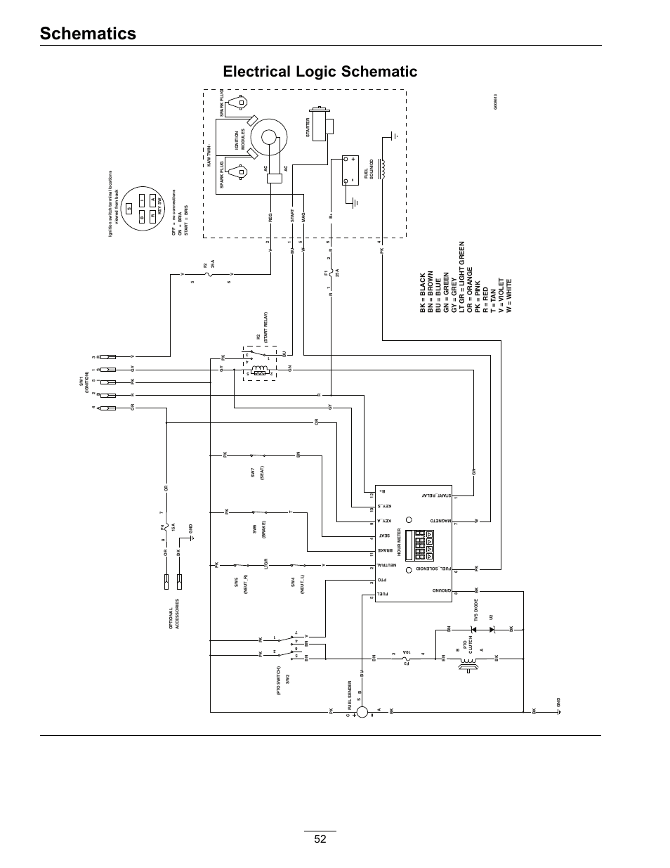 hight resolution of  toro exmark lazer z ignition switch wiring diagram on toro timecutter drive belt diagram toro wiring