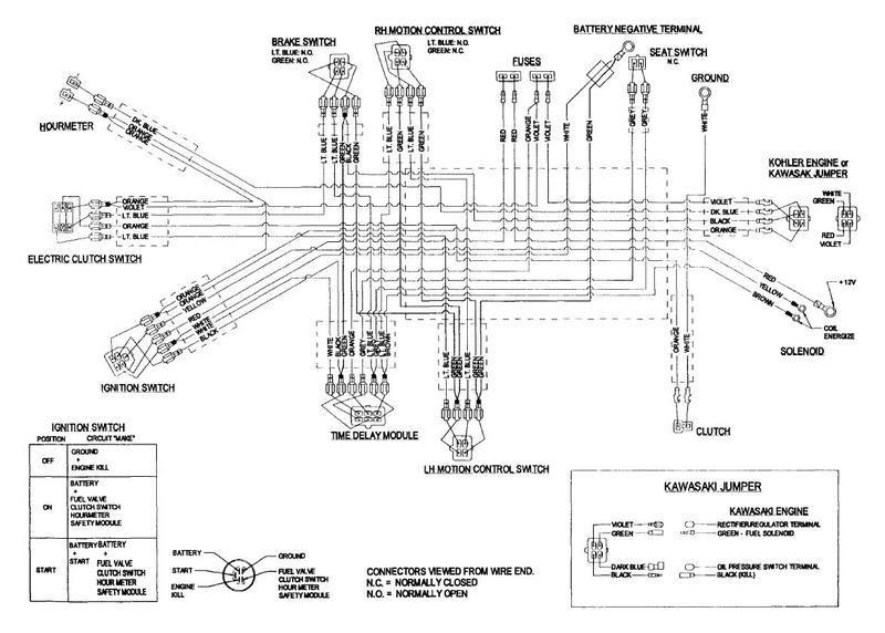 Exmark Lct5219ka Wiring Diagram