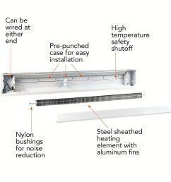 wiring diagram baseboard heaters parallel 1 wiring diagram sourcefahrenheit baseboard heaters 110 volt wiring diagram wiring [ 1000 x 1000 Pixel ]