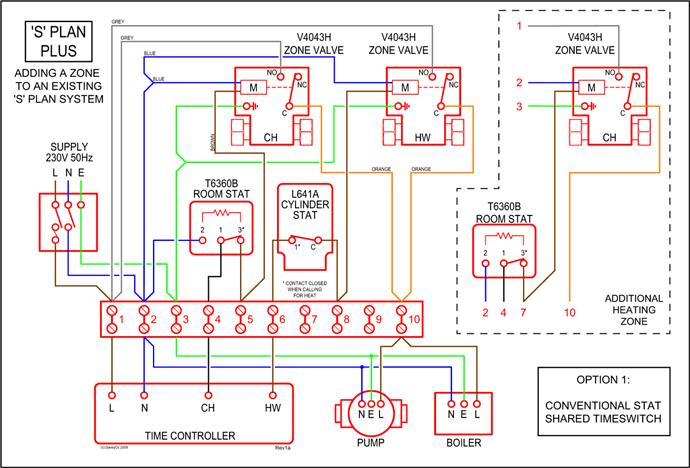 Fahrenheat Hydronic Baseboard Heater Wiring