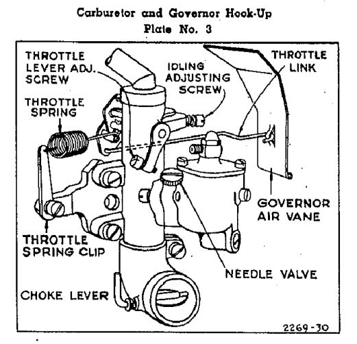 Farmall H Carburetor Diagram