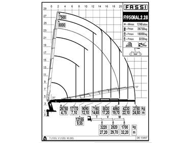 Fassi Wiring Diagram