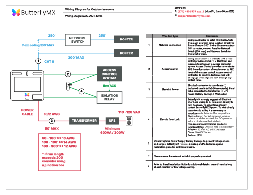 Federal Signal Wiring Diagram