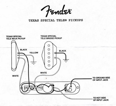 Fender N4 Pickups Wiring Diagram