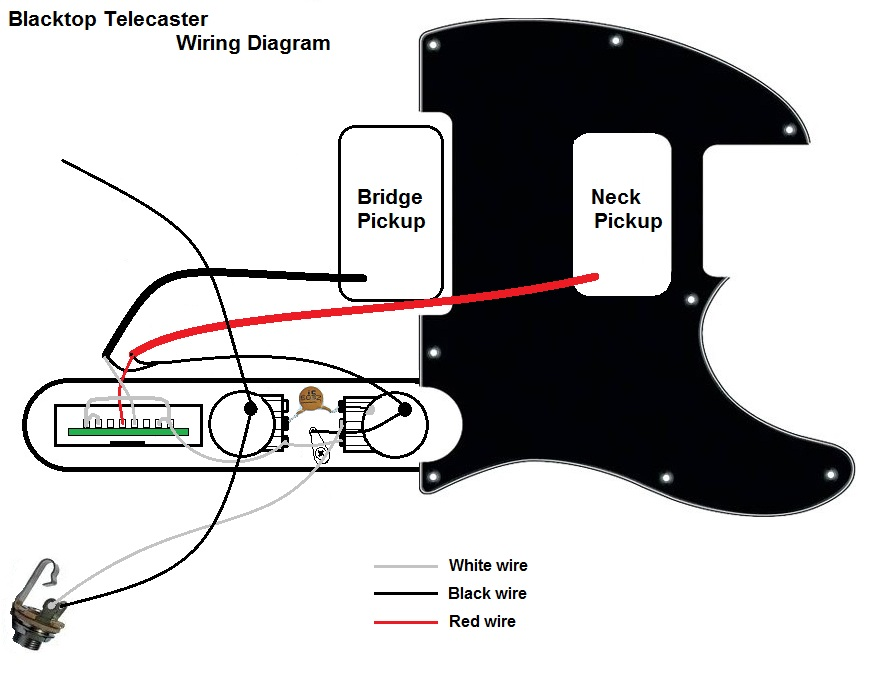 Fender Noiseless Strat Pickups Wiring Diagram
