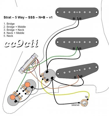 eric johnson guitar wiring schematic wiring diagram
