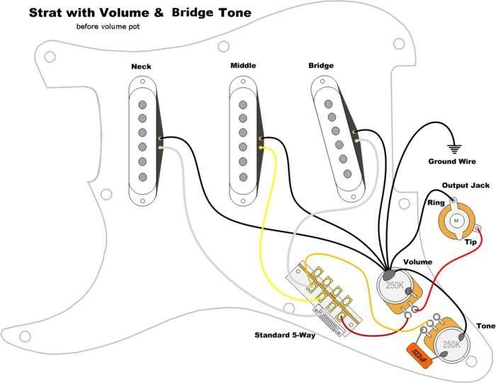 Fender Stratocaster Sss Wiring Diagram 5 Way