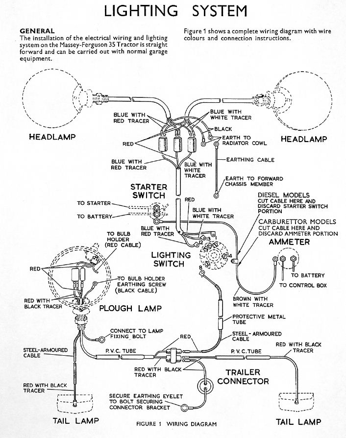 Ferguson T20 Wiring Diagram