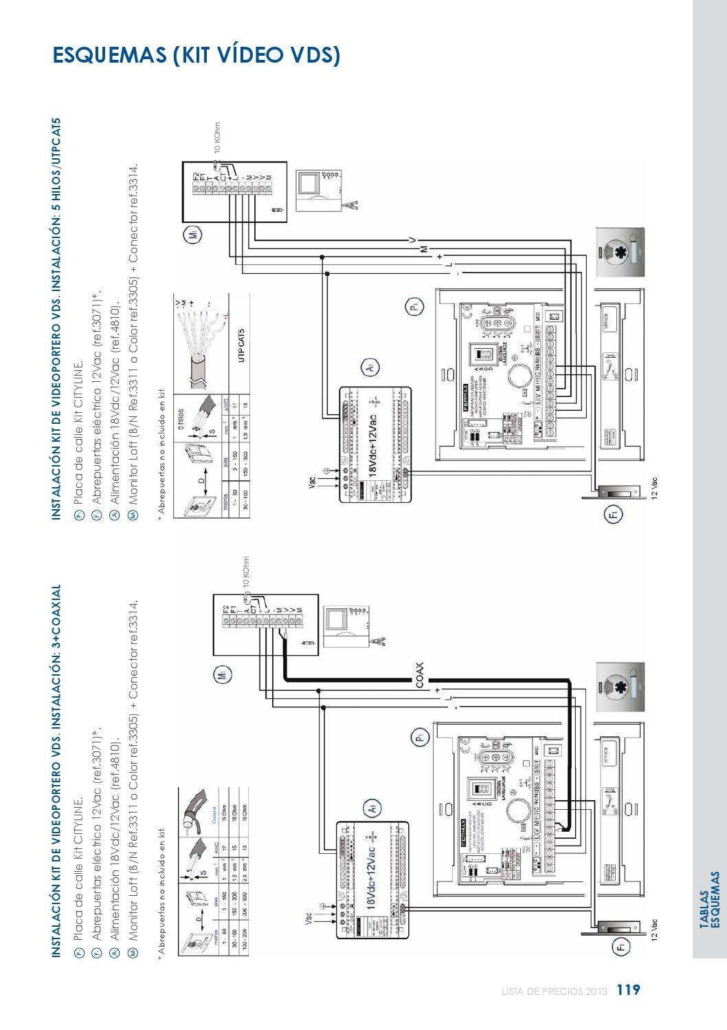 Fermax Wiring Diagram