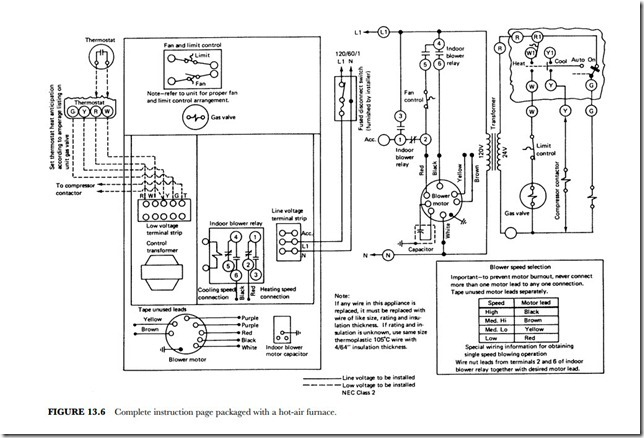 field controls llc tech info bulletins manuals and diagrams