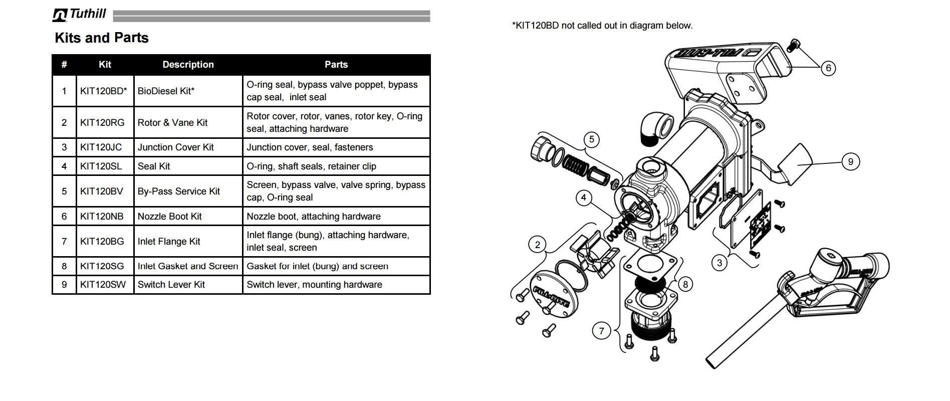 Fill Rite Fr C Control Wiring Diagram