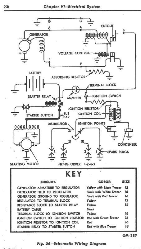 Ford 8n Front Mount Distributor Wiring Diagram