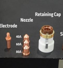 plasma cutter wiring diagram [ 1280 x 720 Pixel ]